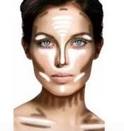 face copy